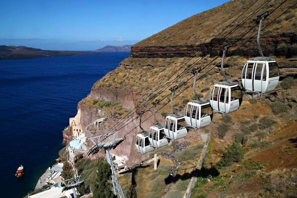 cable car fira santorini price,cable car fira to old port,where is the cable car in fira